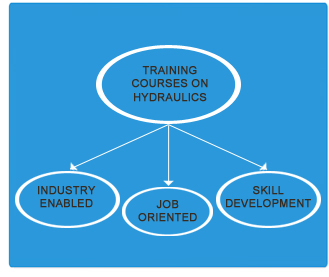 Welcome to PHE INSTITUTE OF HYDRAULICS